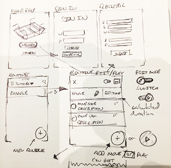 Basic wireframe sketches